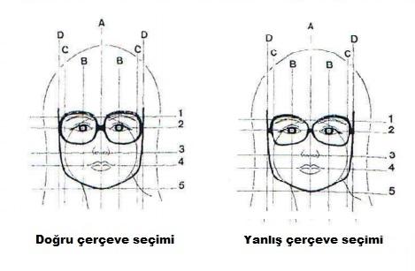 yuvarlak yüz gözlük seçimi erkek