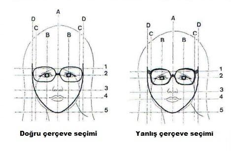 yüze göre gözlük seçimi bayan