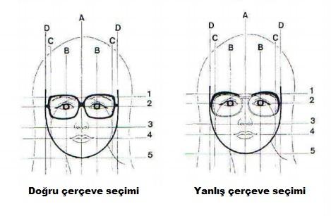 gözlük seçimi kadın